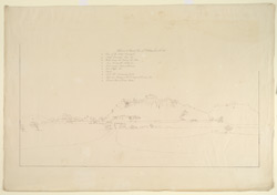 Key drawing for View of Bellary, showing the E. face of the lower fort and rock.